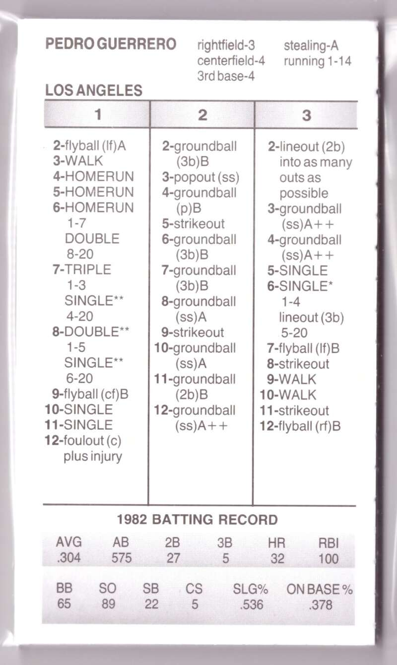 1982 Strat-O-Matic Season SOM - LOS ANGELES DODGERS Team Set