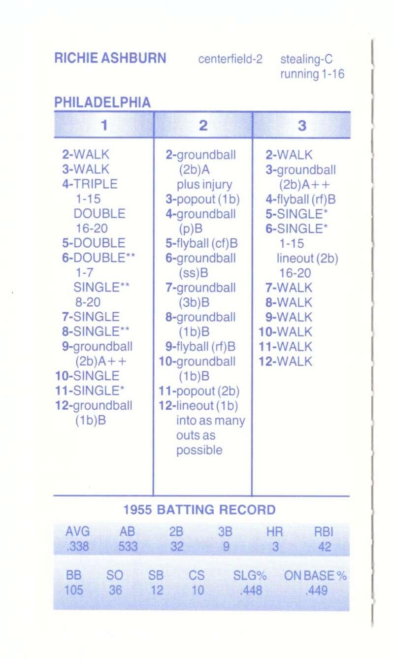 1955 Strat-O-Matic Season SOM - PHILADELPHIA PHILLIES Team Set
