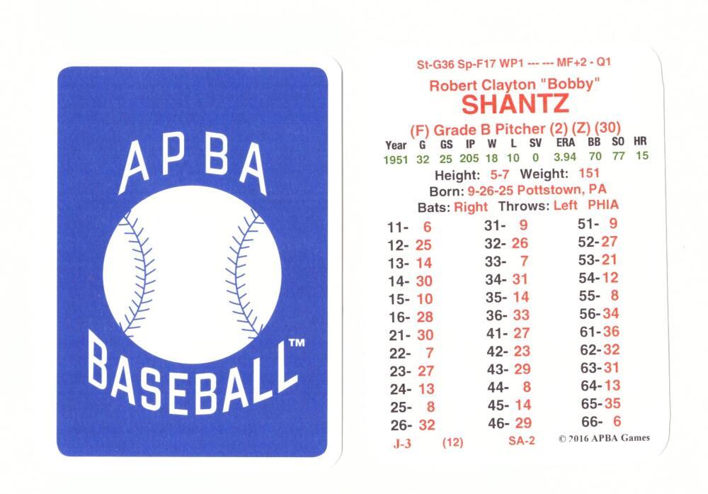 1951 APBA Baseball (Reprint from 2016) Season - PHILADELPHIA ATHLETICS / As Team Set