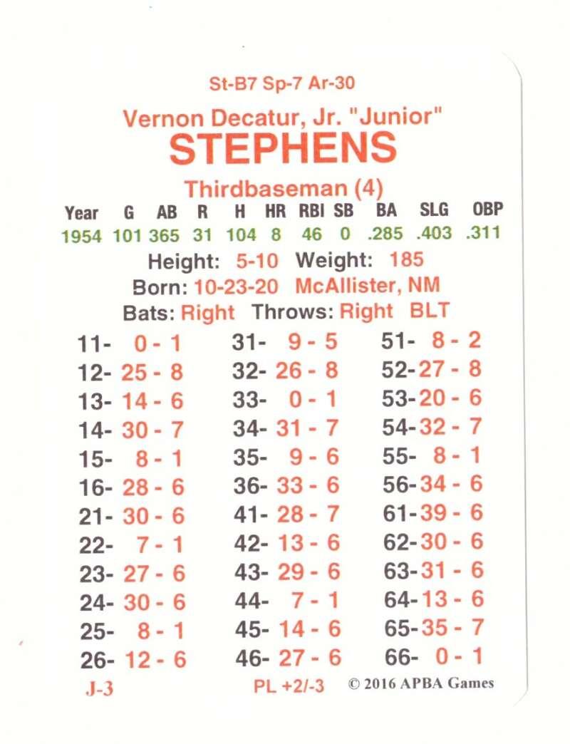 1954 APBA Master Season (From 2OI6) - BALTIMORE ORIOLES Team Set