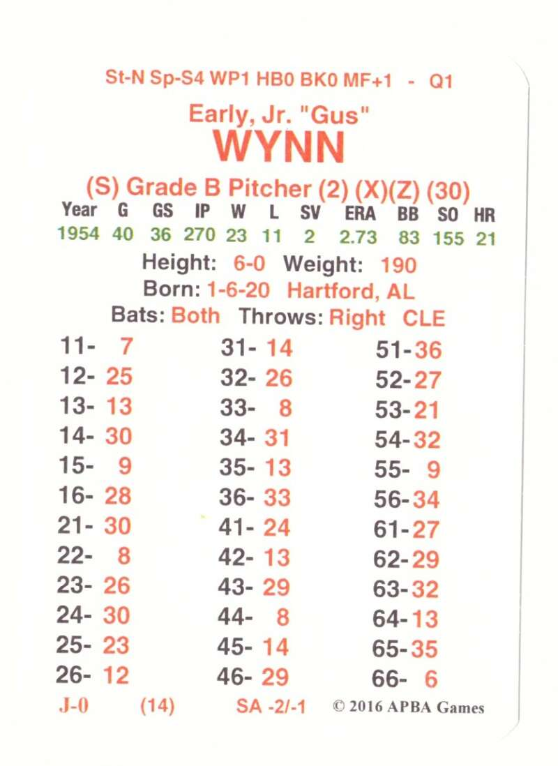 1954 APBA Master Season (From 2OI6) - CLEVELAND INDIANS Team Set ned pic