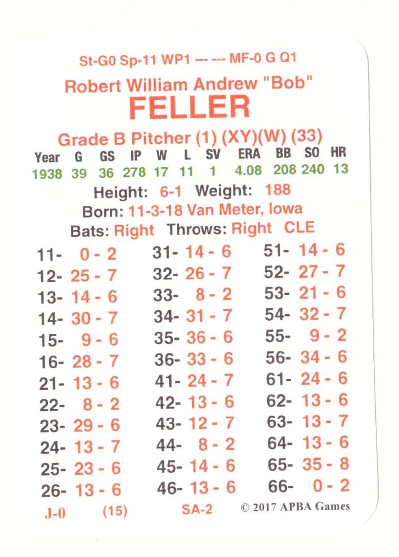 1938 APBA Season (from 2OI7) - CLEVELAND INDIANS 25 Cards Team Set