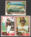 1981 TOPPS - SAN DIEGO PADRES Team Set