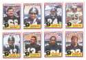 1984 Topps USFL Football Team Set - Denver Gold