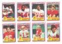 1984 Topps USFL Football Team Set - Philadelphia Stars