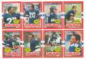 1985 Topps USFL Football Team Set - San Antonio Gunslingers