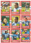 1985 Topps USFL Football Team Set - Oakland Invaders