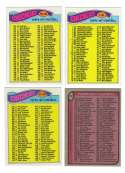 1977 Topps Football Team Set Checklist set of 4 Marked
