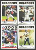 2004 Topps Football Team Set - SAN DIEGO CHARGERS    w/ Philip Rivers RC