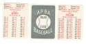 1953 APBA (Reprint) Season - CLEVELAND INDIANS Team Set