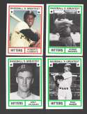 1982 TCMA Greatest Hitters - PITTSBURGH PIRATES Team Set