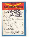 1973 O-Pee-Chee Blue Team Checklist Card SAN DIEGO PADRES