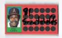 1981 Topps Scratchoff - CALIFORNIA ANGELS Team Set