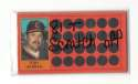 1981 Topps Scratchoff - CLEVELAND INDIANS Team Set