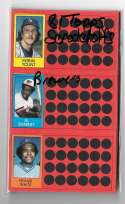 1981 Topps Scratchoff (Full Panel each player) MILWAUKEE BREWERS Team Set