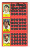 1981 Topps Scratchoff (Full Panel each player) MINNESOTA TWINS Team Set