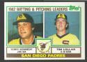 1983 Topps - SAN DIEGO PADRES Team Set w/o Gwynn