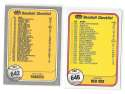 1981 Fleer - Checklist 14 card subset