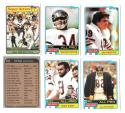 1981 Topps Football Team Set - CHICAGO BEARS  A Checklist Marked