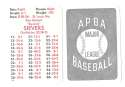 1950 APBA (Reprint) Season - ST LOUIS BROWNS (ORIOLES) Team Set