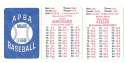 1901 APBA Season (Some Written on) - BROOKLYN SUPERBAS (Dodgers) Set