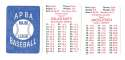 1901 APBA Season (Some Written on) - PHILADELPHIA PHILLIES Team Set