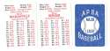 1932 APBA Season (Pencil yr and tm on back of some) - BOSTON BRAVES Team Set