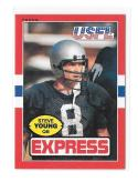 1985 Topps USFL Football Team Set - Los Angeles Express  B  w/ STEVE YOUNG