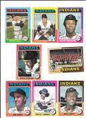 1975 Topps EX+ CLEVELAND INDIANS Team Set