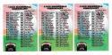 1992 Topps Stadium Club East Coast National - 3 Checklist Cards