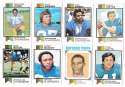 1973 Topps Football Team Set (EX+ Condition) (B) - SAN DIEGO CHARGERS