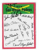 1974 Topps Team Checklist Card VG+ Condition - SAN DIEGO PADRES