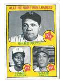 1973 Topps All-Time Home Run Leaders Ruth, Aaron, Mays (C)