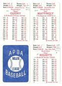1984 APBA Season w/ Extra Players written on - NEW YORK YANKEES Team Set