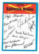 1973 Topps Blue Team Checklist - BALTIMORE ORIOLES