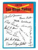 1973 Topps Blue Team Checklist - SAN DIEGO PADRES