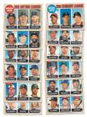 2017 Topps Heritage - League Leaders 12 card subset