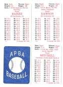 1986 APBA Season - MONTREAL EXPOS Team Set