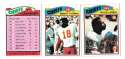 1977 Topps Football (C) Team Set - KANSAS CITY CHIEFS Read