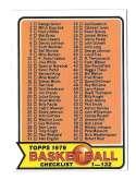1979-80 Topps Basketball #101 Checklist