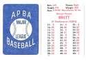 1979 APBA Season - KANSAS CITY ROYALS Team Set