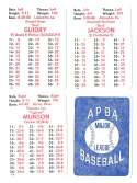 1979 APBA Season - NEW YORK YANKEES Team Set
