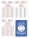 1979 APBA Season w/ Extra Players - CINCINNATI REDS Team Set