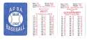 1979 APBA Season w/ Extra Players - KANSAS CITY ROYALS Team Set