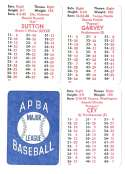 1979 APBA Season w/ Extra Players - LOS ANGELES DODGERS Team Set