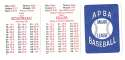 1941 APBA Season - CLEVELAND INDIANS Team Set