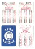 1941 APBA Season - DETROIT TIGERS Team Set