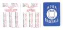 1947 APBA Season - CINCINNATI REDS Team Set