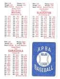 1947 APBA Season - ST LOUIS CARDINALS Team Set