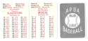 1953 APBA (Reprint) Season (Pencil Marks) ST LOUIS CARDINALS Team Set w/ Stan Musial